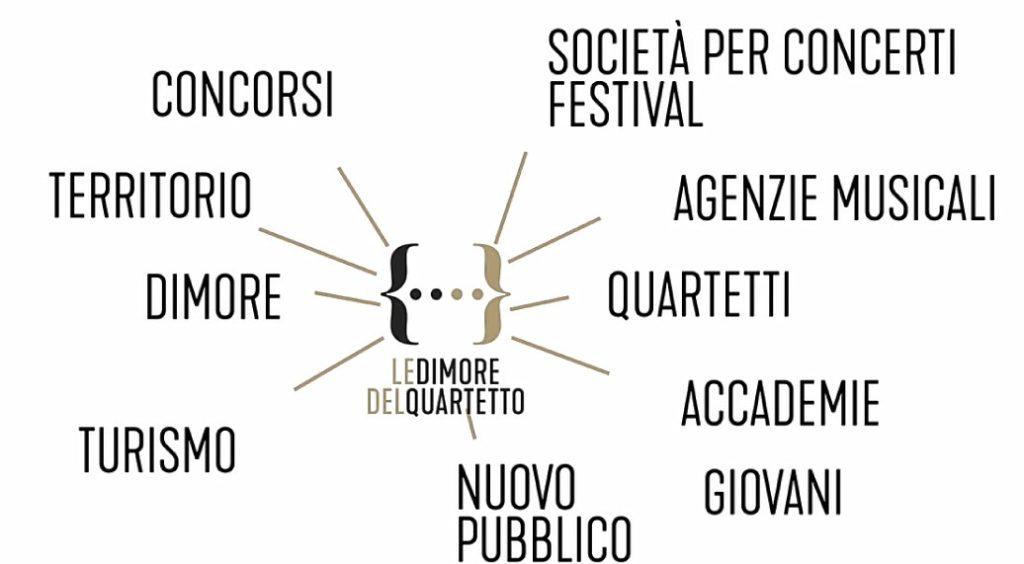 infografica DQ